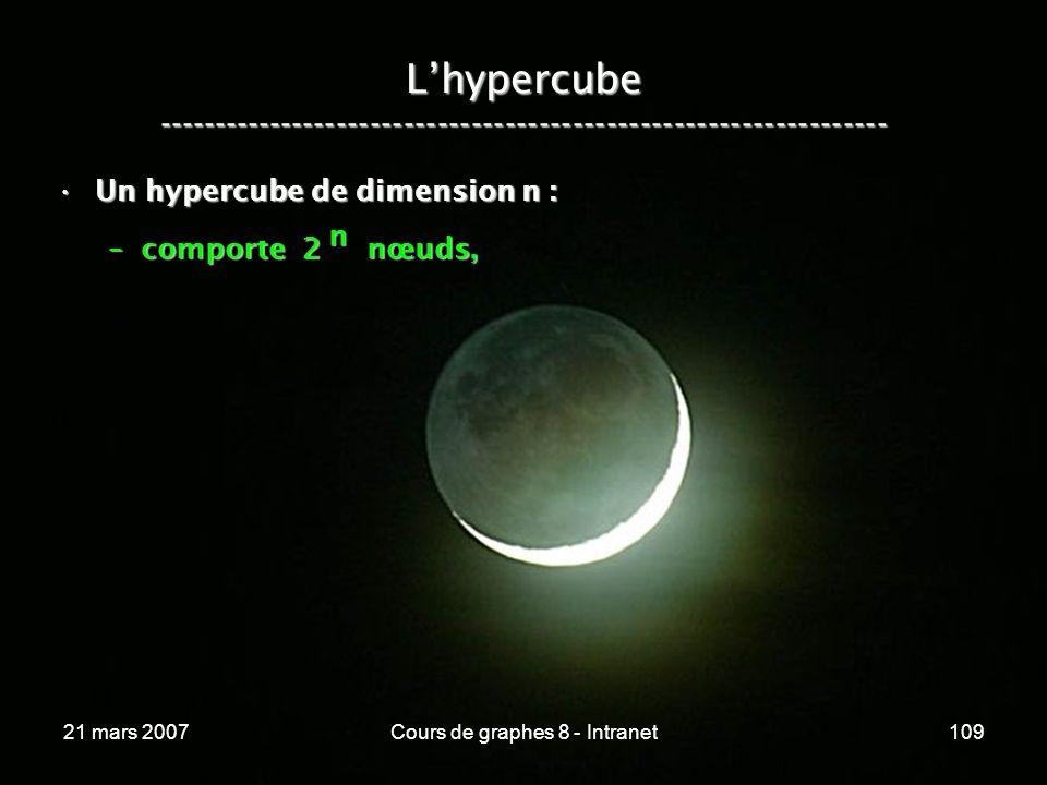 21 mars 2007Cours de graphes 8 - Intranet109 Lhypercube ----------------------------------------------------------------- Un hypercube de dimension n :Un hypercube de dimension n : –comporte 2 nœuds, n