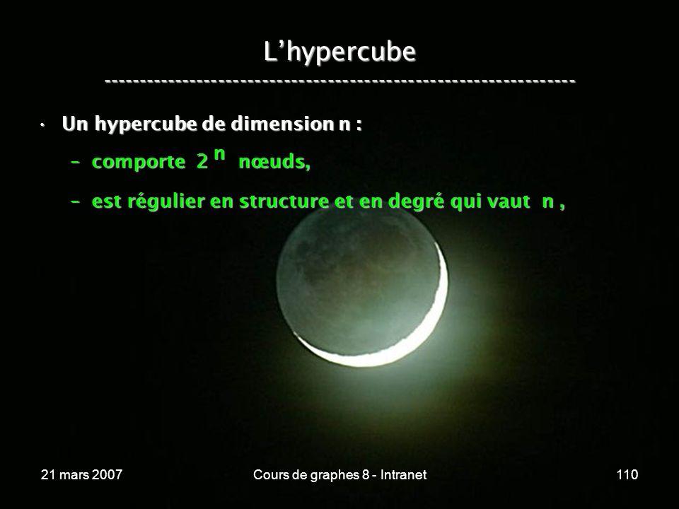 21 mars 2007Cours de graphes 8 - Intranet110 Lhypercube ----------------------------------------------------------------- Un hypercube de dimension n :Un hypercube de dimension n : –comporte 2 nœuds, –est régulier en structure et en degré qui vaut n, n