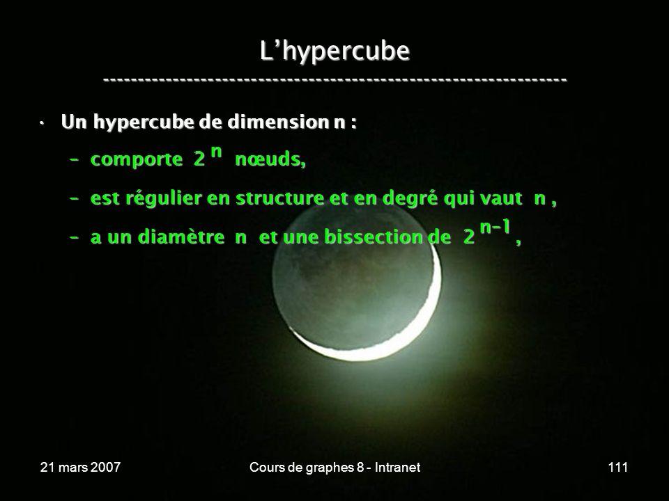 21 mars 2007Cours de graphes 8 - Intranet111 Lhypercube ----------------------------------------------------------------- Un hypercube de dimension n :Un hypercube de dimension n : –comporte 2 nœuds, –est régulier en structure et en degré qui vaut n, –a un diamètre n et une bissection de 2, n n–1