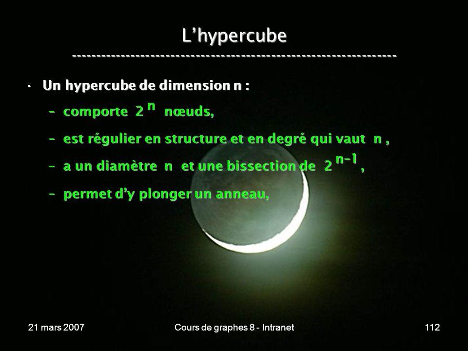 21 mars 2007Cours de graphes 8 - Intranet112 Lhypercube ----------------------------------------------------------------- Un hypercube de dimension n :Un hypercube de dimension n : –comporte 2 nœuds, –est régulier en structure et en degré qui vaut n, –a un diamètre n et une bissection de 2, –permet dy plonger un anneau, n n–1