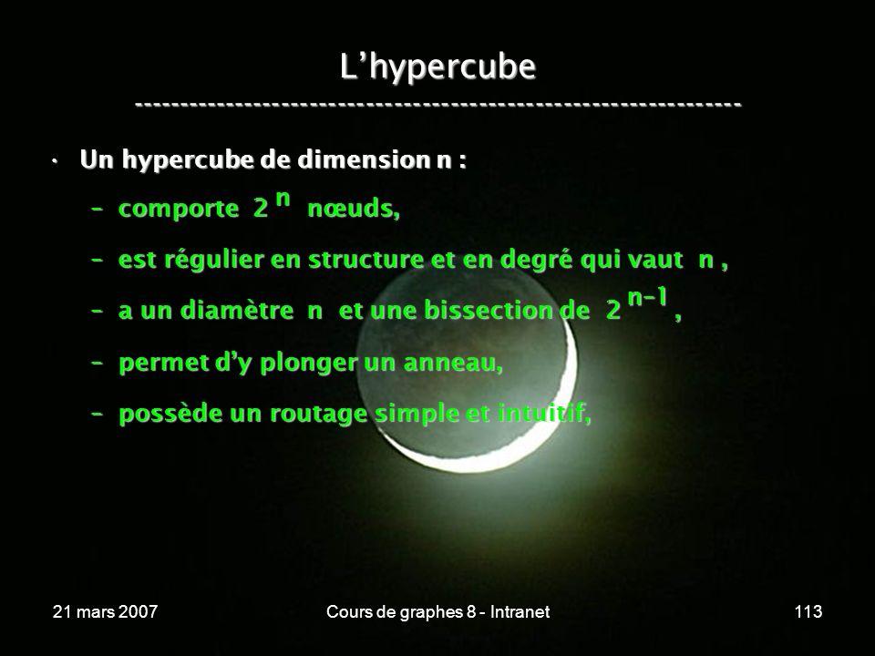 21 mars 2007Cours de graphes 8 - Intranet113 Lhypercube ----------------------------------------------------------------- Un hypercube de dimension n :Un hypercube de dimension n : –comporte 2 nœuds, –est régulier en structure et en degré qui vaut n, –a un diamètre n et une bissection de 2, –permet dy plonger un anneau, –possède un routage simple et intuitif, n n–1
