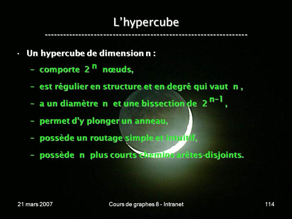 21 mars 2007Cours de graphes 8 - Intranet114 Lhypercube ----------------------------------------------------------------- Un hypercube de dimension n :Un hypercube de dimension n : –comporte 2 nœuds, –est régulier en structure et en degré qui vaut n, –a un diamètre n et une bissection de 2, –permet dy plonger un anneau, –possède un routage simple et intuitif, –possède n plus courts chemins arêtes-disjoints.