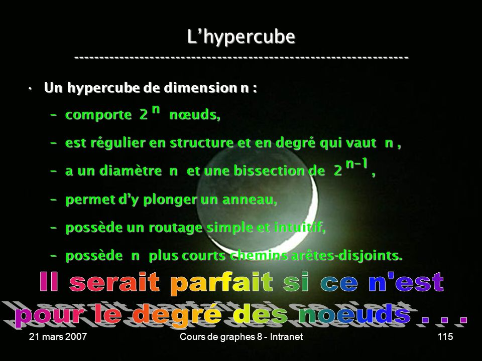 21 mars 2007Cours de graphes 8 - Intranet115 Lhypercube ----------------------------------------------------------------- Un hypercube de dimension n
