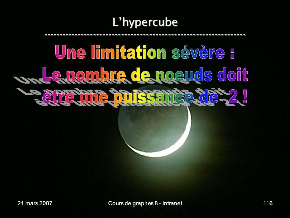 21 mars 2007Cours de graphes 8 - Intranet116 Lhypercube -----------------------------------------------------------------