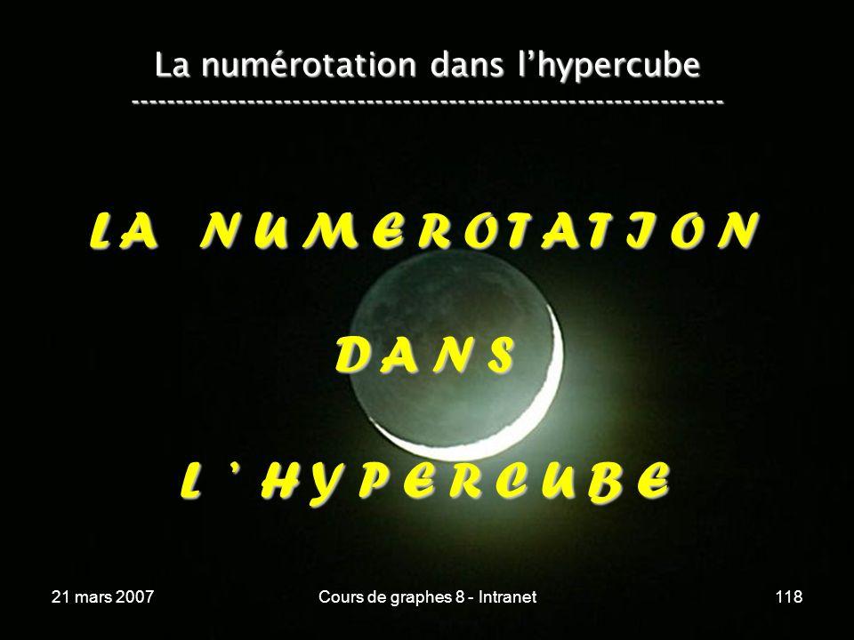 21 mars 2007Cours de graphes 8 - Intranet118 La numérotation dans lhypercube ----------------------------------------------------------------- L A N U M E R O T A T I O N D A N S L H Y P E R C U B E