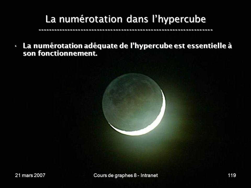 21 mars 2007Cours de graphes 8 - Intranet119 La numérotation dans lhypercube ----------------------------------------------------------------- La numérotation adéquate de lhypercube est essentielle à son fonctionnement.La numérotation adéquate de lhypercube est essentielle à son fonctionnement.