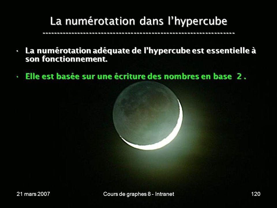 21 mars 2007Cours de graphes 8 - Intranet120 La numérotation dans lhypercube ----------------------------------------------------------------- La numérotation adéquate de lhypercube est essentielle à son fonctionnement.La numérotation adéquate de lhypercube est essentielle à son fonctionnement.