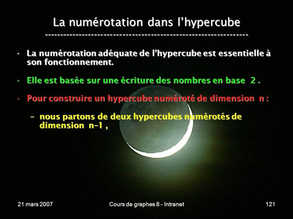 21 mars 2007Cours de graphes 8 - Intranet121 La numérotation dans lhypercube ----------------------------------------------------------------- La numérotation adéquate de lhypercube est essentielle à son fonctionnement.La numérotation adéquate de lhypercube est essentielle à son fonctionnement.