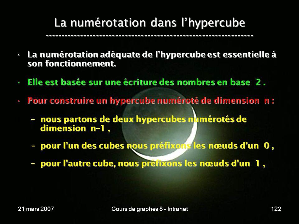 21 mars 2007Cours de graphes 8 - Intranet122 La numérotation dans lhypercube ----------------------------------------------------------------- La numérotation adéquate de lhypercube est essentielle à son fonctionnement.La numérotation adéquate de lhypercube est essentielle à son fonctionnement.
