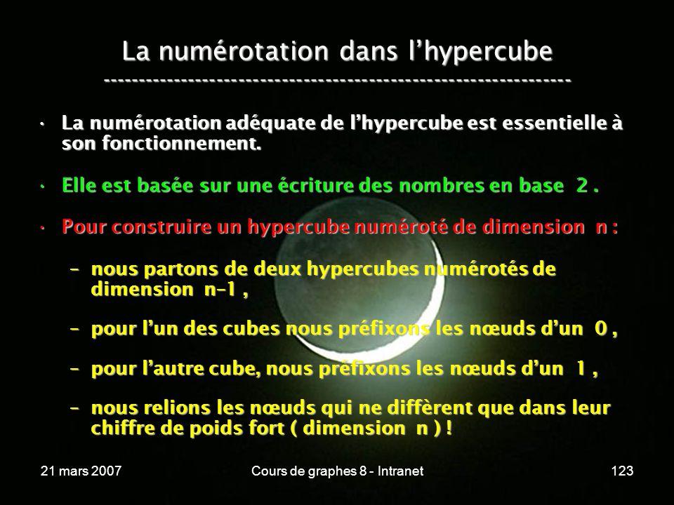 21 mars 2007Cours de graphes 8 - Intranet123 La numérotation dans lhypercube ----------------------------------------------------------------- La numérotation adéquate de lhypercube est essentielle à son fonctionnement.La numérotation adéquate de lhypercube est essentielle à son fonctionnement.