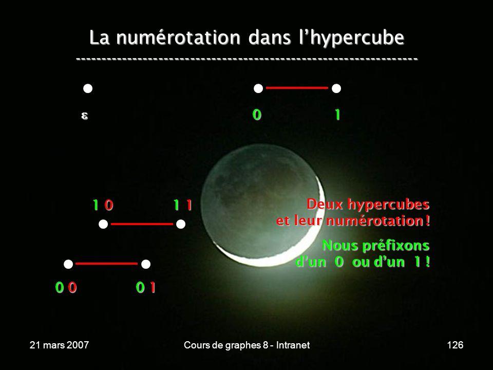 21 mars 2007Cours de graphes 8 - Intranet126 La numérotation dans lhypercube ----------------------------------------------------------------- 01 0 00 00 00 0 0 10 10 10 1 1 01 01 01 0 1 11 11 11 1 Deux hypercubes et leur numérotation .