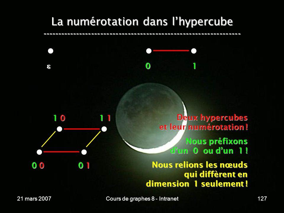 21 mars 2007Cours de graphes 8 - Intranet127 La numérotation dans lhypercube ----------------------------------------------------------------- 01 0 00 00 00 0 0 10 10 10 1 1 01 01 01 0 1 11 11 11 1 Deux hypercubes et leur numérotation .