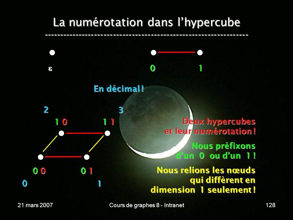 21 mars 2007Cours de graphes 8 - Intranet128 La numérotation dans lhypercube ----------------------------------------------------------------- 0 00 00 00 0 0 10 10 10 1 1 01 01 01 0 1 11 11 11 1 Deux hypercubes et leur numérotation .
