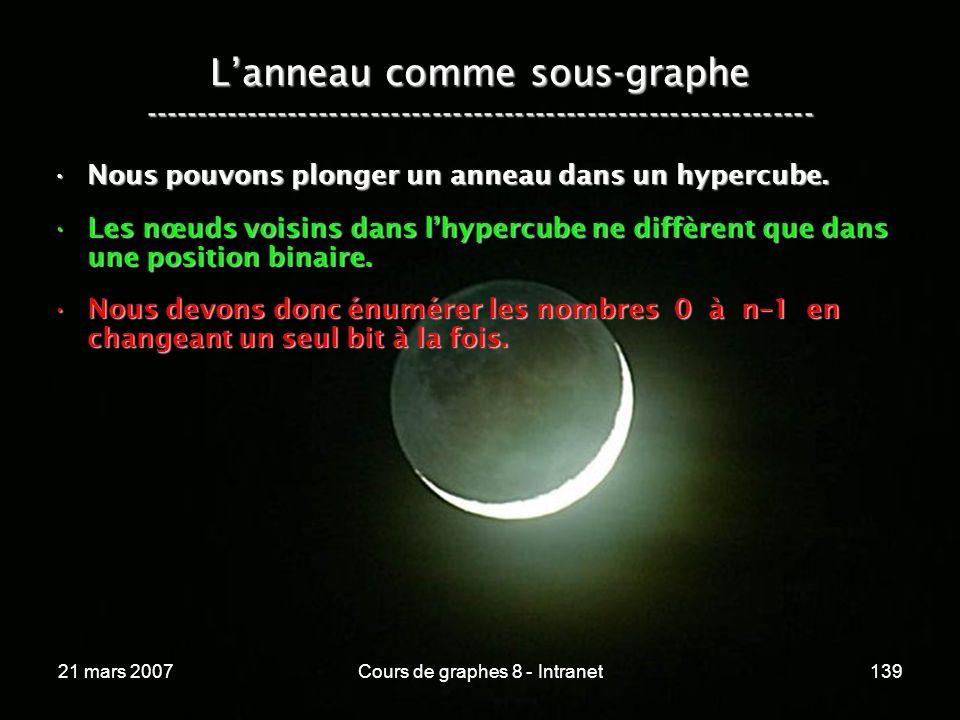 21 mars 2007Cours de graphes 8 - Intranet139 Lanneau comme sous-graphe ----------------------------------------------------------------- Nous pouvons plonger un anneau dans un hypercube.Nous pouvons plonger un anneau dans un hypercube.
