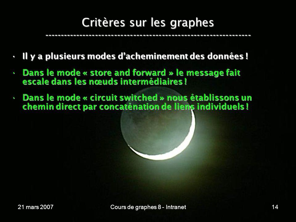 21 mars 2007Cours de graphes 8 - Intranet14 Critères sur les graphes ----------------------------------------------------------------- Il y a plusieurs modes dacheminement des données !Il y a plusieurs modes dacheminement des données .