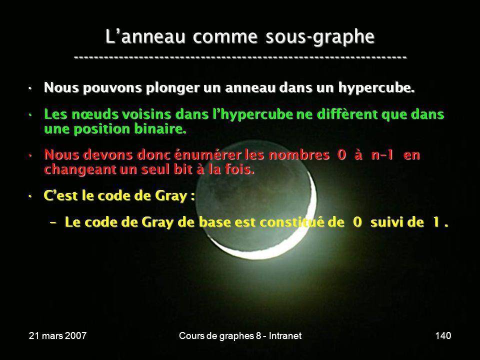 21 mars 2007Cours de graphes 8 - Intranet140 Lanneau comme sous-graphe ----------------------------------------------------------------- Nous pouvons plonger un anneau dans un hypercube.Nous pouvons plonger un anneau dans un hypercube.