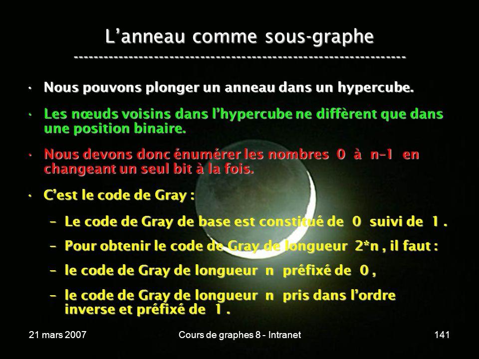 21 mars 2007Cours de graphes 8 - Intranet141 Lanneau comme sous-graphe ----------------------------------------------------------------- Nous pouvons plonger un anneau dans un hypercube.Nous pouvons plonger un anneau dans un hypercube.