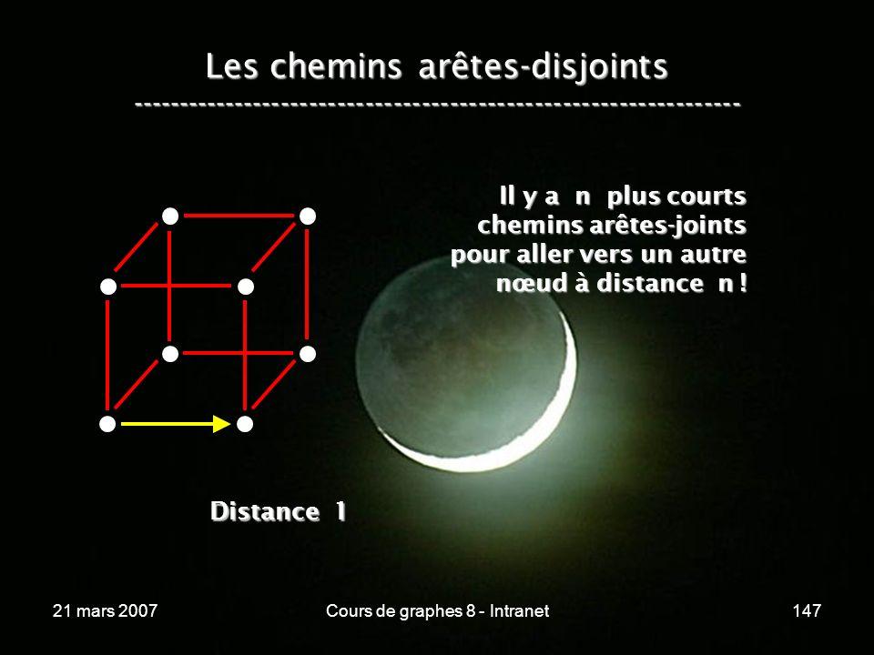 21 mars 2007Cours de graphes 8 - Intranet147 Les chemins arêtes-disjoints ----------------------------------------------------------------- Il y a n plus courts chemins arêtes-joints pour aller vers un autre nœud à distance n .