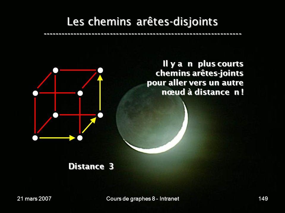 21 mars 2007Cours de graphes 8 - Intranet149 Les chemins arêtes-disjoints ----------------------------------------------------------------- Il y a n plus courts chemins arêtes-joints pour aller vers un autre nœud à distance n .