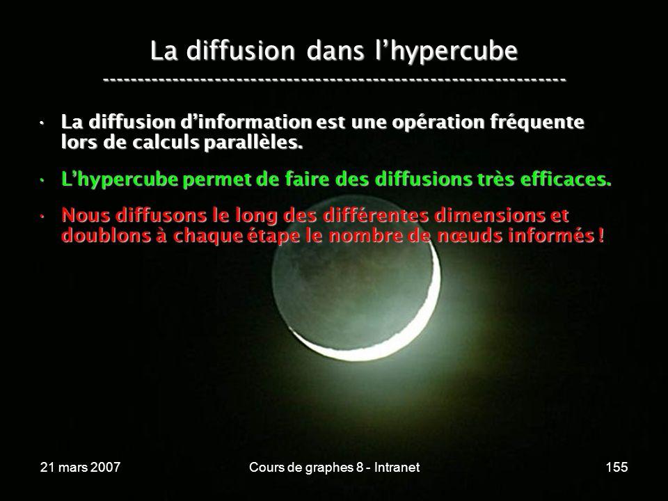 21 mars 2007Cours de graphes 8 - Intranet155 La diffusion dans lhypercube ----------------------------------------------------------------- La diffusion dinformation est une opération fréquente lors de calculs parallèles.La diffusion dinformation est une opération fréquente lors de calculs parallèles.