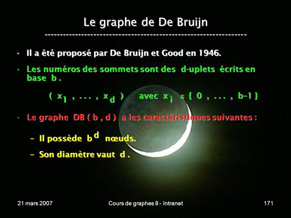 21 mars 2007Cours de graphes 8 - Intranet171 Le graphe de De Bruijn ----------------------------------------------------------------- Il a été proposé par De Bruijn et Good en 1946.Il a été proposé par De Bruijn et Good en 1946.