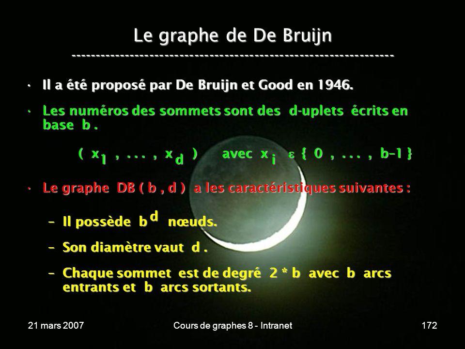 21 mars 2007Cours de graphes 8 - Intranet172 Le graphe de De Bruijn ----------------------------------------------------------------- Il a été proposé par De Bruijn et Good en 1946.Il a été proposé par De Bruijn et Good en 1946.