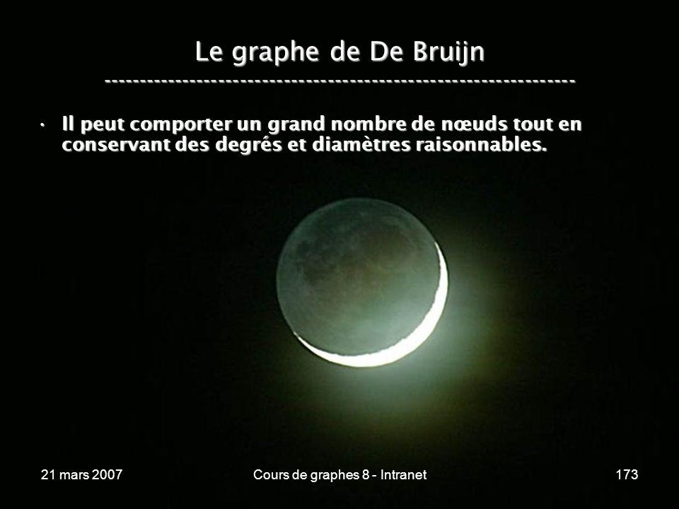 21 mars 2007Cours de graphes 8 - Intranet173 Le graphe de De Bruijn ----------------------------------------------------------------- Il peut comporter un grand nombre de nœuds tout en conservant des degrés et diamètres raisonnables.Il peut comporter un grand nombre de nœuds tout en conservant des degrés et diamètres raisonnables.