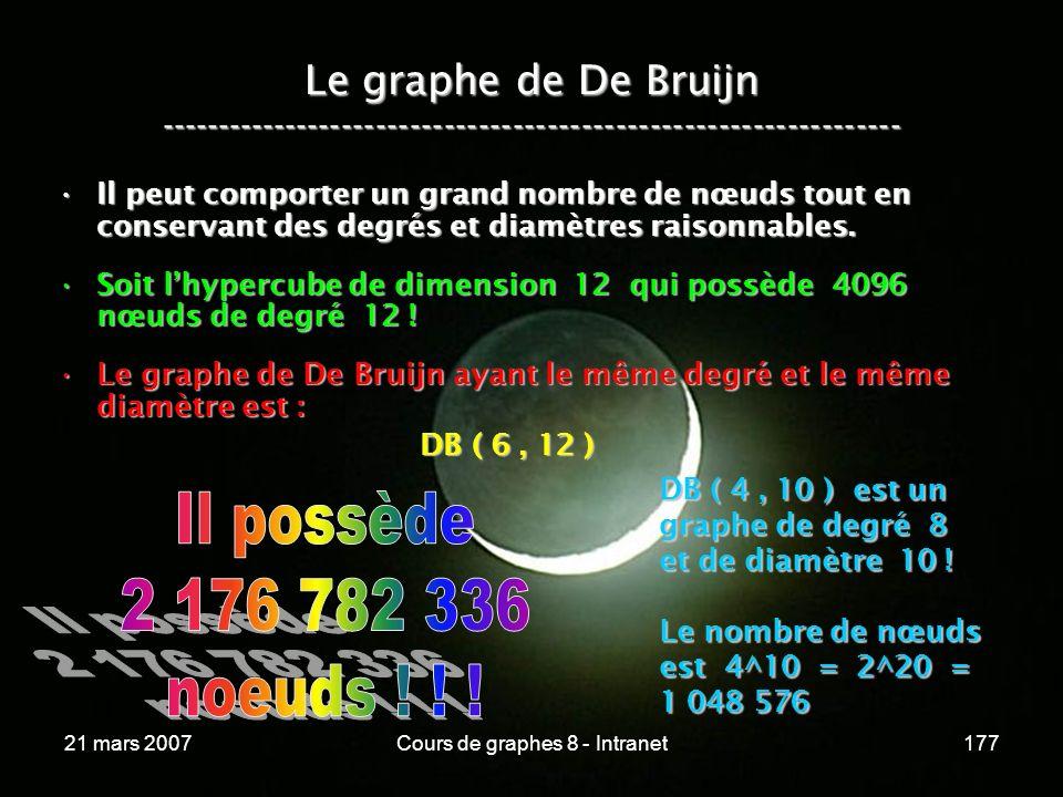 21 mars 2007Cours de graphes 8 - Intranet177 Le graphe de De Bruijn ----------------------------------------------------------------- Il peut comporter un grand nombre de nœuds tout en conservant des degrés et diamètres raisonnables.Il peut comporter un grand nombre de nœuds tout en conservant des degrés et diamètres raisonnables.