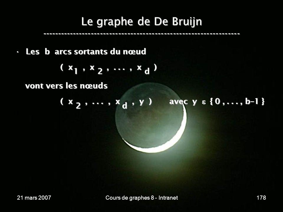 21 mars 2007Cours de graphes 8 - Intranet178 Le graphe de De Bruijn ----------------------------------------------------------------- Les b arcs sortants du nœudLes b arcs sortants du nœud ( x, x,..., x ) ( x, x,..., x ) vont vers les nœuds vont vers les nœuds ( x,..., x, y ) avec y { 0,..., b–1 } ( x,..., x, y ) avec y { 0,..., b–1 } 1 2 d2 d