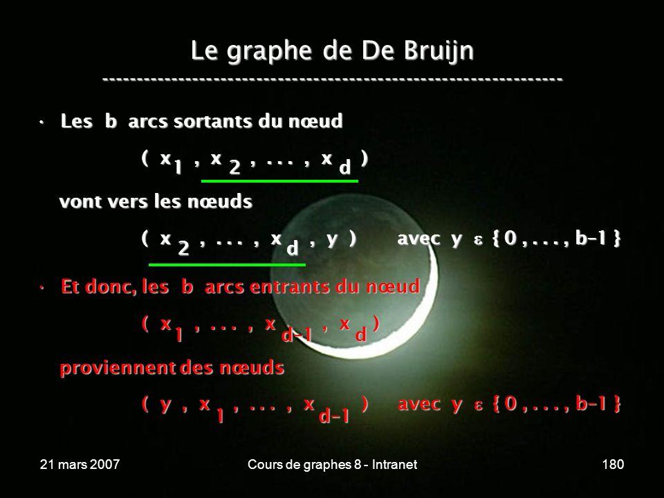 21 mars 2007Cours de graphes 8 - Intranet180 Le graphe de De Bruijn ----------------------------------------------------------------- Les b arcs sortants du nœudLes b arcs sortants du nœud ( x, x,..., x ) ( x, x,..., x ) vont vers les nœuds vont vers les nœuds ( x,..., x, y ) avec y { 0,..., b–1 } ( x,..., x, y ) avec y { 0,..., b–1 } Et donc, les b arcs entrants du nœudEt donc, les b arcs entrants du nœud ( x,..., x, x ) ( x,..., x, x ) proviennent des nœuds proviennent des nœuds ( y, x,..., x ) avec y { 0,..., b–1 } ( y, x,..., x ) avec y { 0,..., b–1 } 1 2 d2 d 1dd–1 1d–1