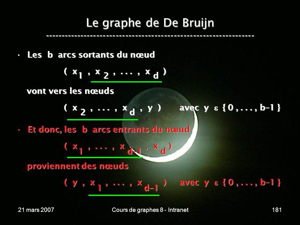 21 mars 2007Cours de graphes 8 - Intranet181 Le graphe de De Bruijn ----------------------------------------------------------------- Les b arcs sortants du nœudLes b arcs sortants du nœud ( x, x,..., x ) ( x, x,..., x ) vont vers les nœuds vont vers les nœuds ( x,..., x, y ) avec y { 0,..., b–1 } ( x,..., x, y ) avec y { 0,..., b–1 } Et donc, les b arcs entrants du nœudEt donc, les b arcs entrants du nœud ( x,..., x, x ) ( x,..., x, x ) proviennent des nœuds proviennent des nœuds ( y, x,..., x ) avec y { 0,..., b–1 } ( y, x,..., x ) avec y { 0,..., b–1 } 1 2 d2 d 1dd–1 1d–1