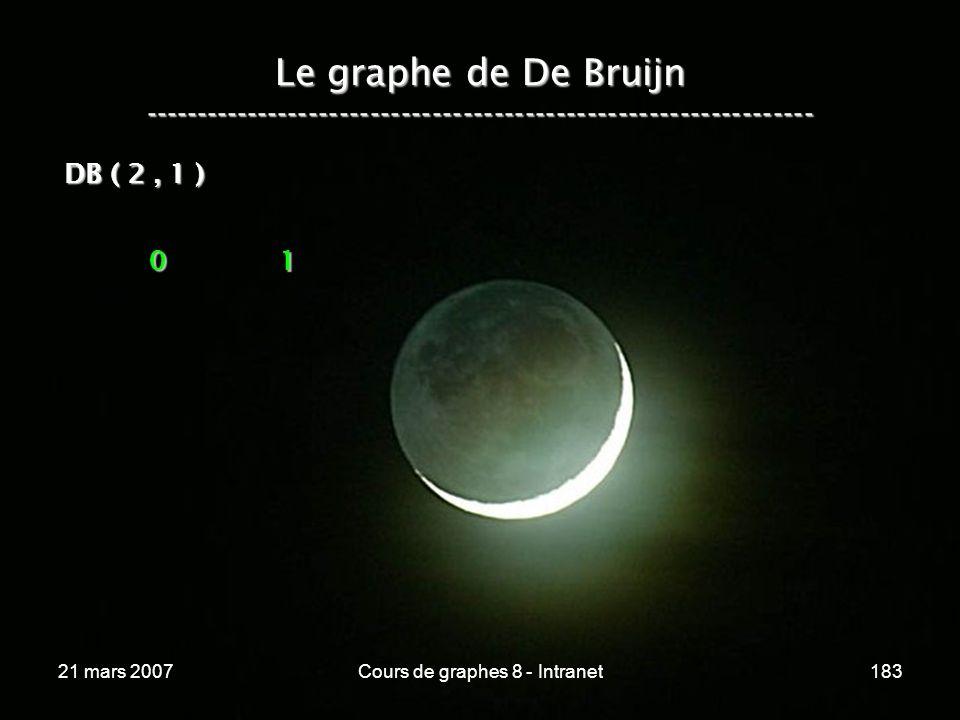 21 mars 2007Cours de graphes 8 - Intranet183 Le graphe de De Bruijn ----------------------------------------------------------------- 0 1 DB ( 2, 1 )