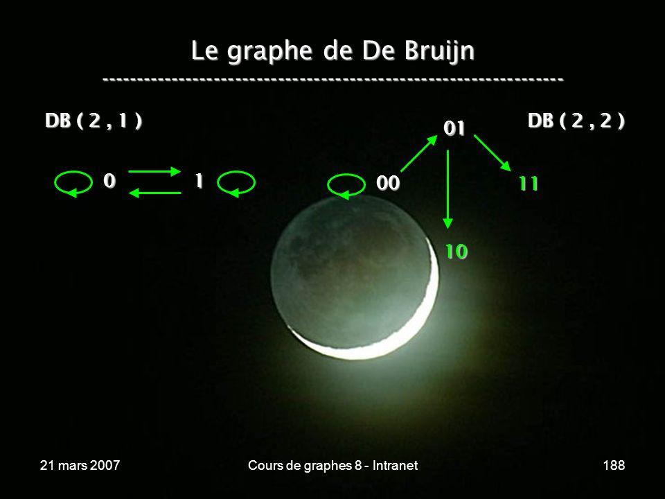 21 mars 2007Cours de graphes 8 - Intranet188 Le graphe de De Bruijn ----------------------------------------------------------------- 0 1 DB ( 2, 1 ) 00 11 01 10 DB ( 2, 2 )
