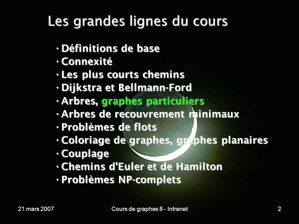21 mars 2007Cours de graphes 8 - Intranet3 Critères sur les graphes ----------------------------------------------------------------- Nous allons étudier quelques graphes particuliers qui sont utilisés surtout dans les ordinateurs parallèles.Nous allons étudier quelques graphes particuliers qui sont utilisés surtout dans les ordinateurs parallèles.