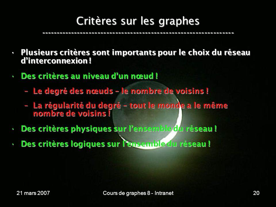 21 mars 2007Cours de graphes 8 - Intranet20 Critères sur les graphes ----------------------------------------------------------------- Plusieurs critères sont importants pour le choix du réseau dinterconnexion !Plusieurs critères sont importants pour le choix du réseau dinterconnexion .