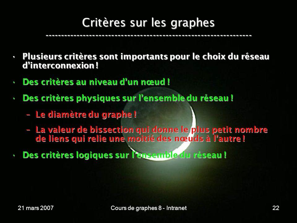 21 mars 2007Cours de graphes 8 - Intranet22 Critères sur les graphes ----------------------------------------------------------------- Plusieurs critères sont importants pour le choix du réseau dinterconnexion !Plusieurs critères sont importants pour le choix du réseau dinterconnexion .