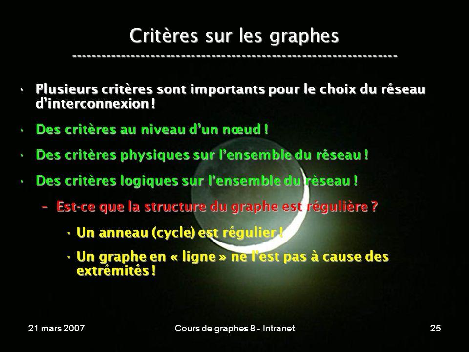 21 mars 2007Cours de graphes 8 - Intranet25 Critères sur les graphes ----------------------------------------------------------------- Plusieurs critères sont importants pour le choix du réseau dinterconnexion !Plusieurs critères sont importants pour le choix du réseau dinterconnexion .
