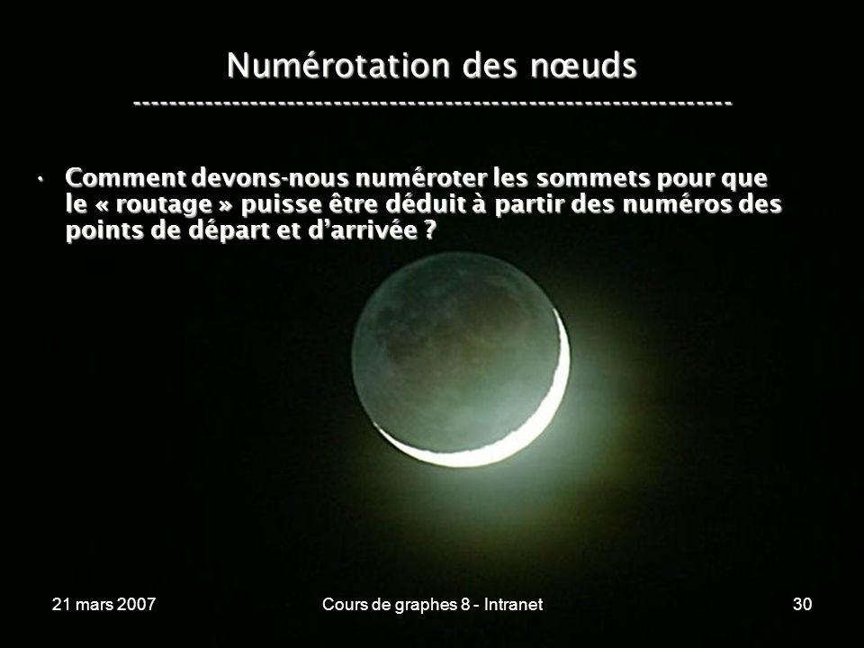 21 mars 2007Cours de graphes 8 - Intranet30 Numérotation des nœuds ----------------------------------------------------------------- Comment devons-nous numéroter les sommets pour que le « routage » puisse être déduit à partir des numéros des points de départ et darrivée Comment devons-nous numéroter les sommets pour que le « routage » puisse être déduit à partir des numéros des points de départ et darrivée