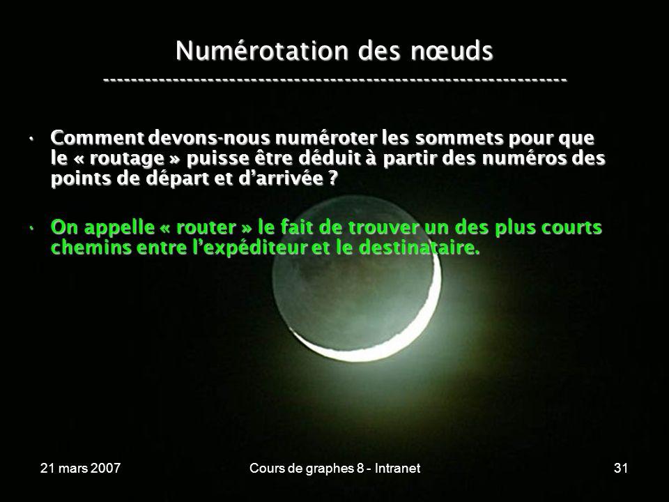 21 mars 2007Cours de graphes 8 - Intranet31 Numérotation des nœuds ----------------------------------------------------------------- Comment devons-nous numéroter les sommets pour que le « routage » puisse être déduit à partir des numéros des points de départ et darrivée Comment devons-nous numéroter les sommets pour que le « routage » puisse être déduit à partir des numéros des points de départ et darrivée .