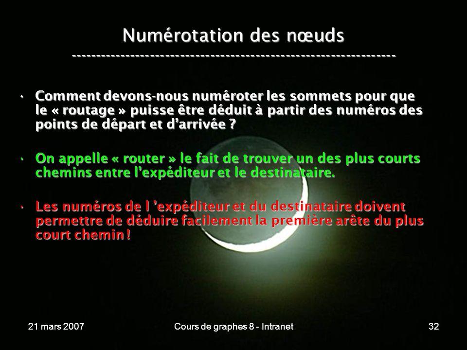 21 mars 2007Cours de graphes 8 - Intranet32 Numérotation des nœuds ----------------------------------------------------------------- Comment devons-nous numéroter les sommets pour que le « routage » puisse être déduit à partir des numéros des points de départ et darrivée Comment devons-nous numéroter les sommets pour que le « routage » puisse être déduit à partir des numéros des points de départ et darrivée .