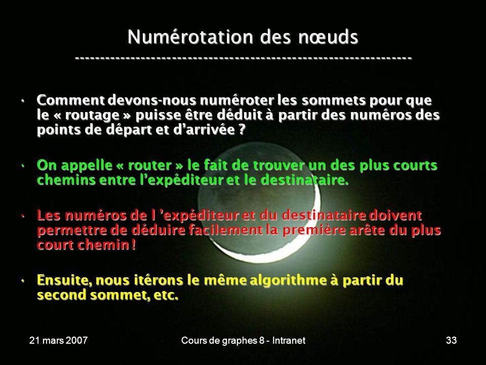 21 mars 2007Cours de graphes 8 - Intranet33 Numérotation des nœuds ----------------------------------------------------------------- Comment devons-nous numéroter les sommets pour que le « routage » puisse être déduit à partir des numéros des points de départ et darrivée Comment devons-nous numéroter les sommets pour que le « routage » puisse être déduit à partir des numéros des points de départ et darrivée .
