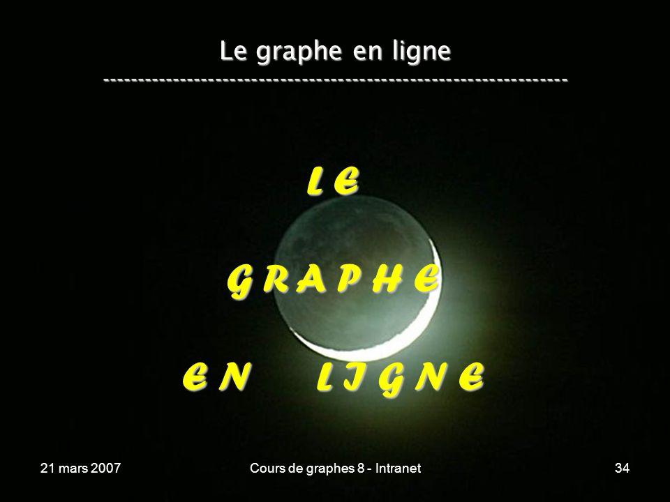 21 mars 2007Cours de graphes 8 - Intranet34 Le graphe en ligne ----------------------------------------------------------------- L E G R A P H E E N L I G N E
