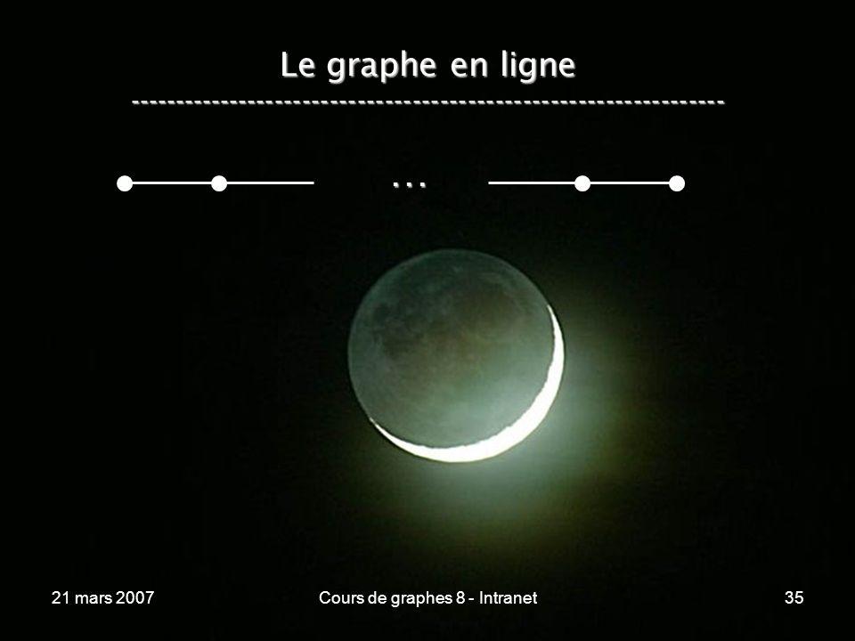 21 mars 2007Cours de graphes 8 - Intranet35 Le graphe en ligne -----------------------------------------------------------------...