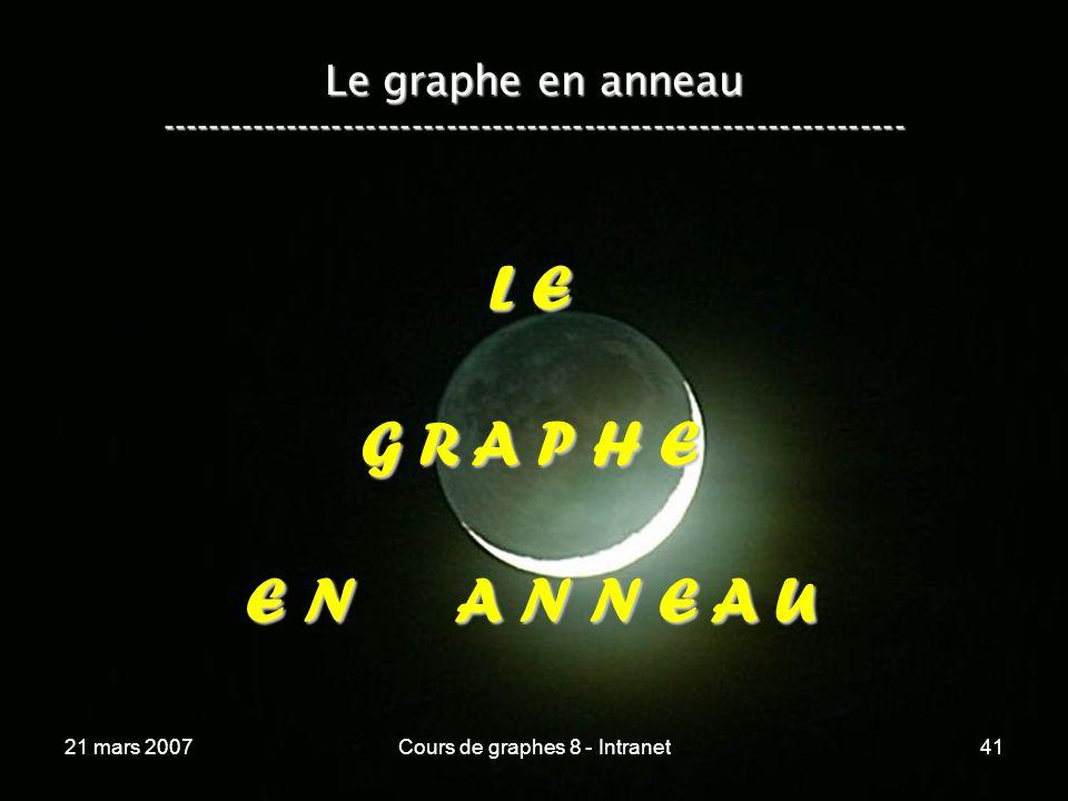 21 mars 2007Cours de graphes 8 - Intranet41 Le graphe en anneau ----------------------------------------------------------------- L E G R A P H E E N A N N E A U