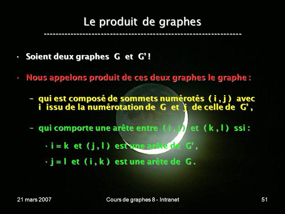 21 mars 2007Cours de graphes 8 - Intranet51 Le produit de graphes ----------------------------------------------------------------- Soient deux graphes G et G !Soient deux graphes G et G .