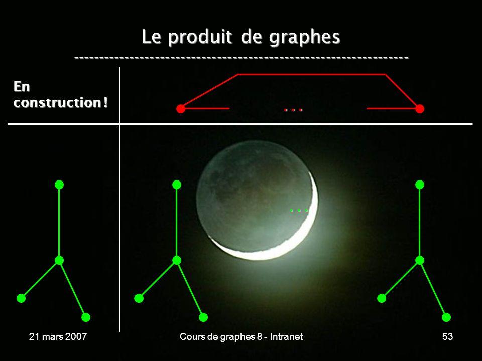 21 mars 2007Cours de graphes 8 - Intranet53 Le produit de graphes -----------------------------------------------------------------...