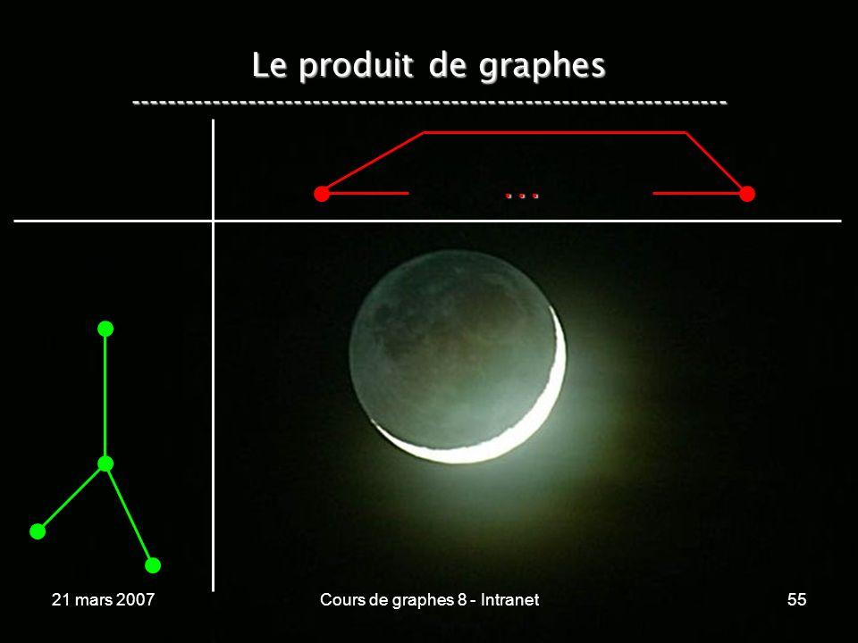 21 mars 2007Cours de graphes 8 - Intranet55 Le produit de graphes -----------------------------------------------------------------...