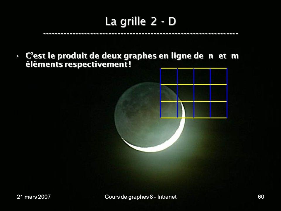21 mars 2007Cours de graphes 8 - Intranet60 Cest le produit de deux graphes en ligne de n et m éléments respectivement !Cest le produit de deux graphes en ligne de n et m éléments respectivement .