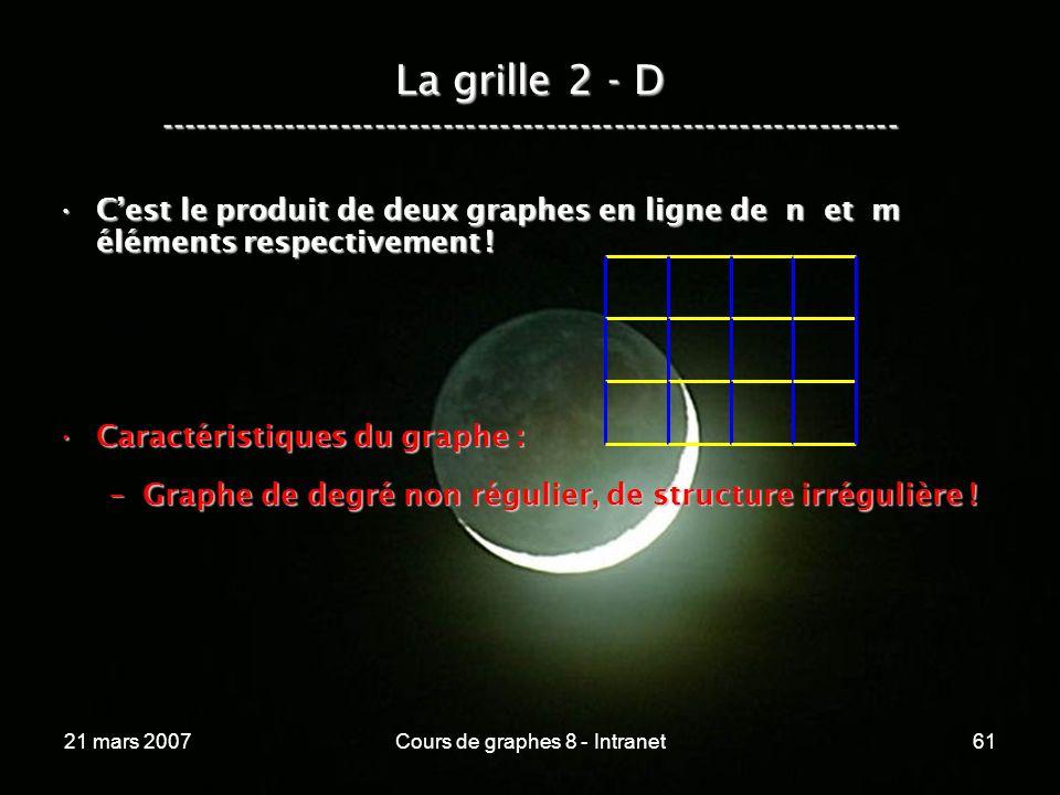 21 mars 2007Cours de graphes 8 - Intranet61 Cest le produit de deux graphes en ligne de n et m éléments respectivement !Cest le produit de deux graphes en ligne de n et m éléments respectivement .