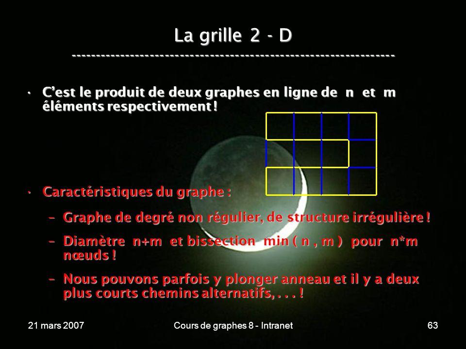 21 mars 2007Cours de graphes 8 - Intranet63 Cest le produit de deux graphes en ligne de n et m éléments respectivement !Cest le produit de deux graphes en ligne de n et m éléments respectivement .